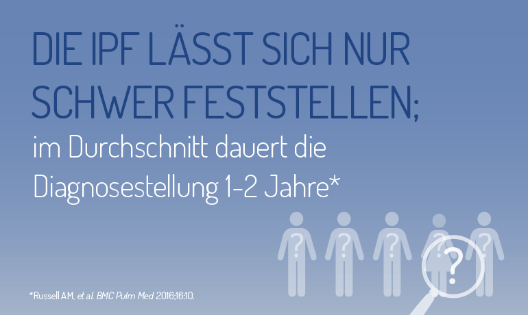 IPF Diagnosestellung